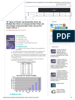 18. Types of Charts_ (a) Simple Bar Chart, (b) Multiple Bar Chart, (c) Component Bar Chart, (d) Percentage Component Bar Chart, And (e) Pie Chart. Unit.no