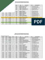 Jadwal Ujian Akhir Semester Genap 2017-2018. 21 Mei 2018. Shar.pdf