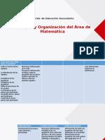 3. Enfoque Organizacion Matematica