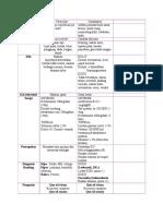dd IMS + hipopigmentasi (purna)
