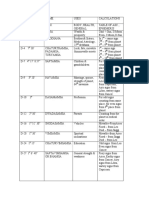Division Chart Table Page 1