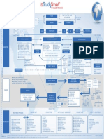 flowchart_v7_201718_businessacumen.pdf
