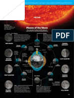 Phase of Moon
