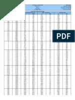 LinePipe.pdf