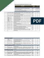 List of BS en Standard for Non