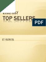 2016 Sept Top Sellers