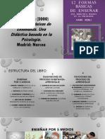 Tenorio, José. Presentación Sobre AEBLI, Hans12 Formas Básicas de Enseñar (2000)