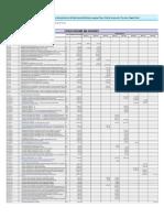 Cronograma Valorizado Corregido Del Contractual