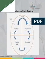 Mecanismoda_porta_giratoria.pptx