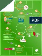 Infografía Comunicacion Interna