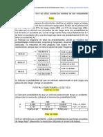 Resolución Del Examen 1 Fundamentos de Probabilidad