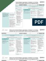 MAPEO 5º 1r trimestre (1).pdf