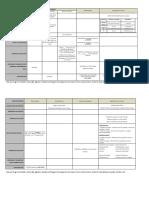 Cuadro Conceptos de Métodos y Normas Microbiológicos. (3)