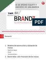 Clase Nº 11_Modelos de Brand Equity y Valor Financiero de Una Marca