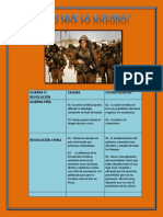 CastilloPech Pedro M10S1 Porquelaguerra