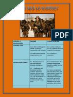 CastilloPech_Pedro_M10S1_Porquelaguerra.docx