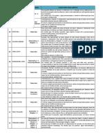 comentariosparainformeacadmico-ibimestre-140529050059-phpapp02.pdf