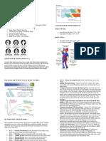 Analisis Kesehatan Tubuh