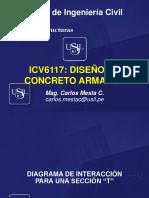 Diagrama Interaccion Seccion t (1)