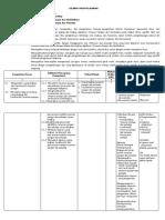 C3-Agribisnis tanaman pangan dan palawija.docx