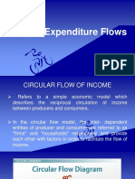Income Expenditure Flows