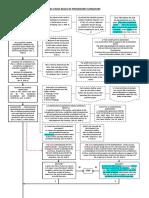NLRC_Flowchart.pdf