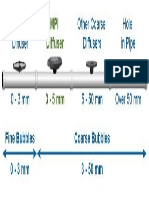 Range of Diffuser Bubble Sizes