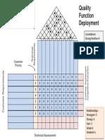 Template Kosong PDD -Qfd-powerpoint (1)
