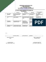 341393947-4-2-5-2-Analisis-Masalah-Dan-Hambatan-Copy.doc