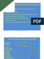 Características-esenciales-de-los-mecanismos-de-defensa.pdf