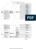 Evaluasi Program Kerja IPSRS,Ok