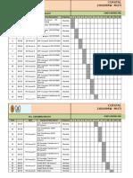 PM Schedule for Emulsifier
