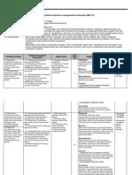 Silabus Praktikum Akuntansi Lembaga Instansi Pemerintah SMK.docx