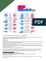 Elecciones EE UU Pacto FARC Colombia
