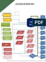 alur-data-akuntansi-skpd.pps