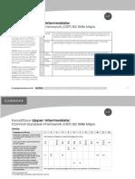 F2F_LUI_PED_CEFMapBySkill.pdf