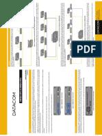 Gilat Product Sheet SkyEdge II System