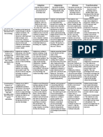 5 Levels of Technology Integration in Teaching Matrix.pdf