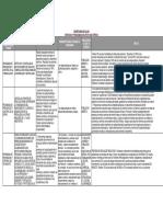 SECRETARIA DE SALUD SERVICIOS Y PROGRAMAS DE APOYO.pdf