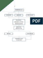 sken dan mapping sken 5 kurhap 4.docx
