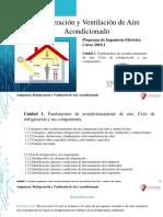 Ventilacion Unidad 1 (1)