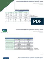 Formulas Electricas Consumo.pdf