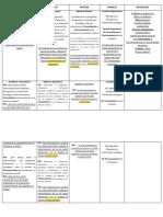 Modelo de Matriz de Consistencia