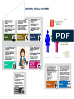 Infografia Integral Del Género