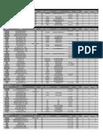 M4A88TD Series Memory Report 160427