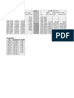 statistical data for traffic