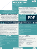 Infography literature