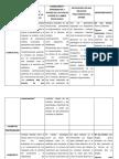 Cuadro Comparativo Enfoques psicologia