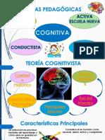 Pedagogía cognitiva.