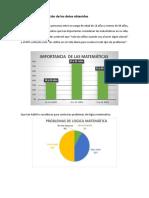 Actividad 2. Análisis e Interpretación de Los Datos Obtenidos
